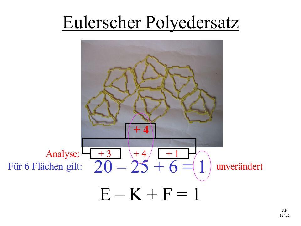 RF 11/12 Eulerscher Polyedersatz E – K + F = 1 20 – 25 + 6 = 1 Für 6 Flächen gilt: + 3+ 4+ 1 unverändert Analyse: + 4