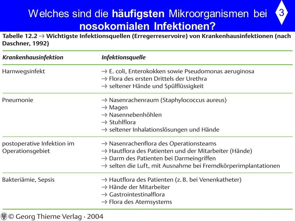 Kontaktübertragung – aerogene Übertragung Bei Kontaktübertragung durch große Tröpfchen (>5μm) können die Infektionserreger nur kurze Strecken in der L
