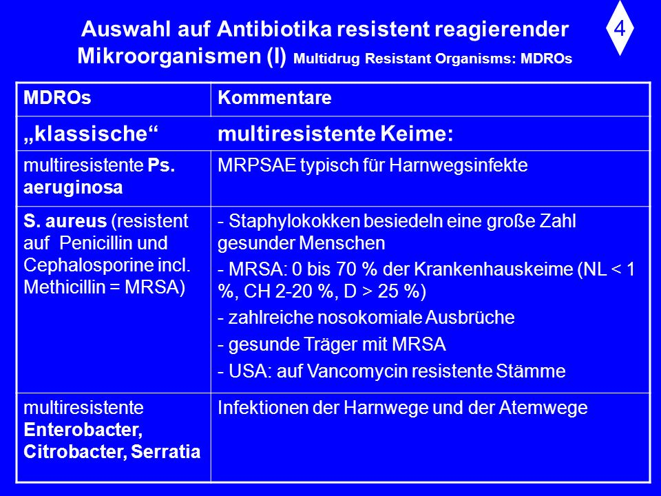 Entstehung nosokomialer Infektionen Die meisten nosokomialen Infektionskeime sind fakultativ pathogen, oft trägt sie der Patient bei Aufnahme bereits auf sich.