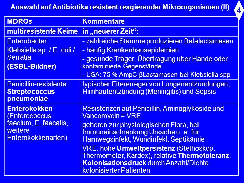 ESBL (extended- spectrum-ß- lactamase) gehören zum gramnegativen Keimspektrum, insbesondere sind E-coli-, Klebsiellen- und Serratien- Stämme betroffen