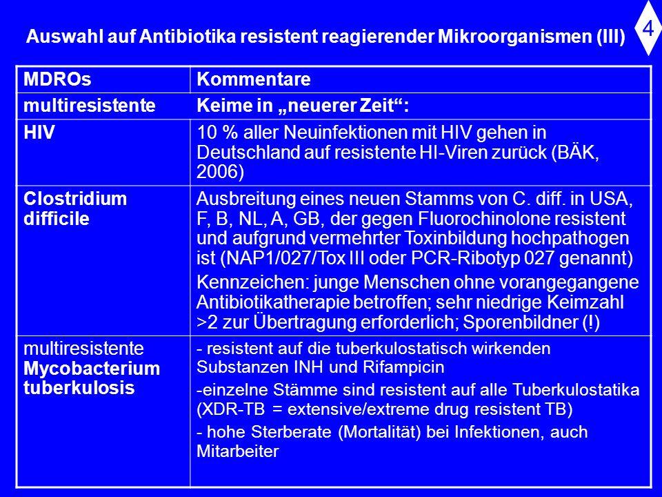 Auswahl auf Antibiotika resistent reagierender Mikroorganismen (II) MDROsKommentare multiresistente Keimein neuerer Zeit: Enterobacter: Klebsiella sp.