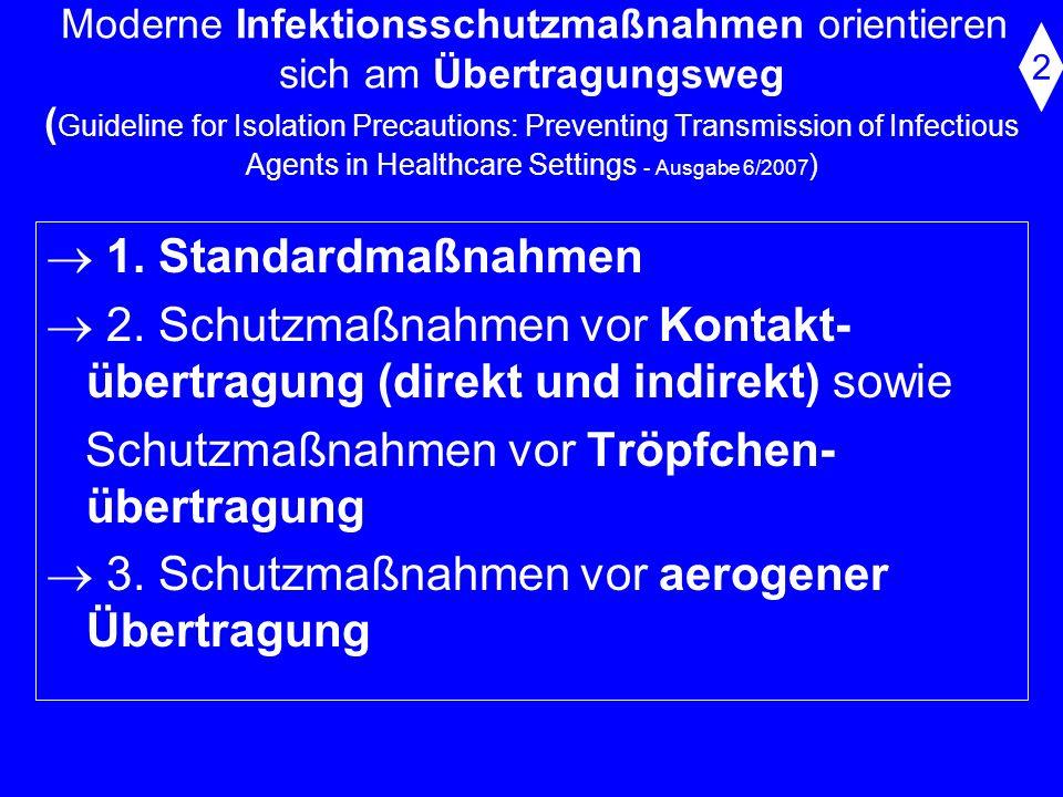 Kontaminierte und infektiöse Abfälle – Kontaminiert, d.