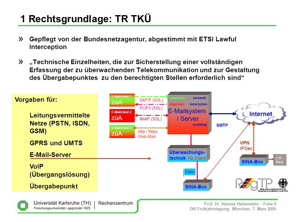 Prof. Dr. Hannes Hartenstein - Folie 8 ZKI Frühjahrstagung, München, 7. März 2006 1 Rechtsgrundlage: TR TKÜ » Gepflegt von der Bundesnetzagentur, abge