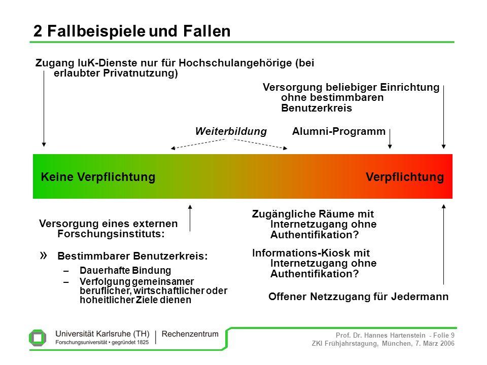 Prof. Dr. Hannes Hartenstein - Folie 9 ZKI Frühjahrstagung, München, 7. März 2006 2 Fallbeispiele und Fallen Zugang IuK-Dienste nur für Hochschulangeh