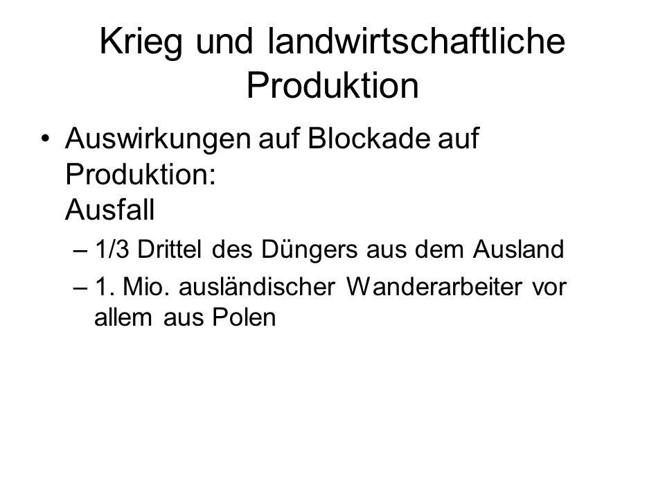 Krieg und landwirtschaftliche Produktion Auswirkungen auf Blockade auf Produktion: Ausfall –1/3 Drittel des Düngers aus dem Ausland –1. Mio. ausländis