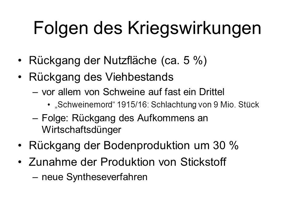 Folgen des Kriegswirkungen Rückgang der Nutzfläche (ca. 5 %) Rückgang des Viehbestands –vor allem von Schweine auf fast ein Drittel Schweinemord 1915/