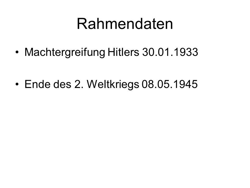 Rahmendaten Machtergreifung Hitlers 30.01.1933 Ende des 2. Weltkriegs 08.05.1945