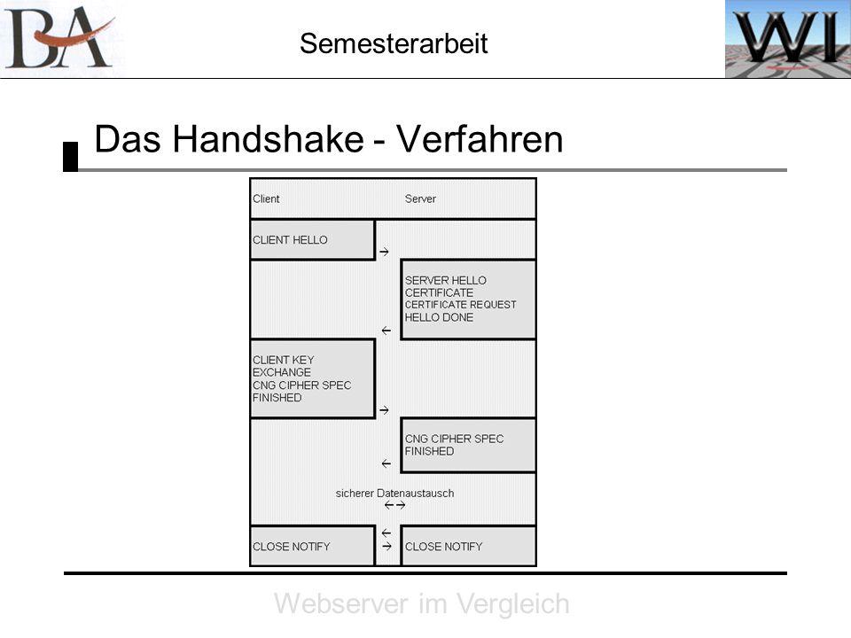 Semesterarbeit Webserver im Vergleich Das Handshake - Verfahren