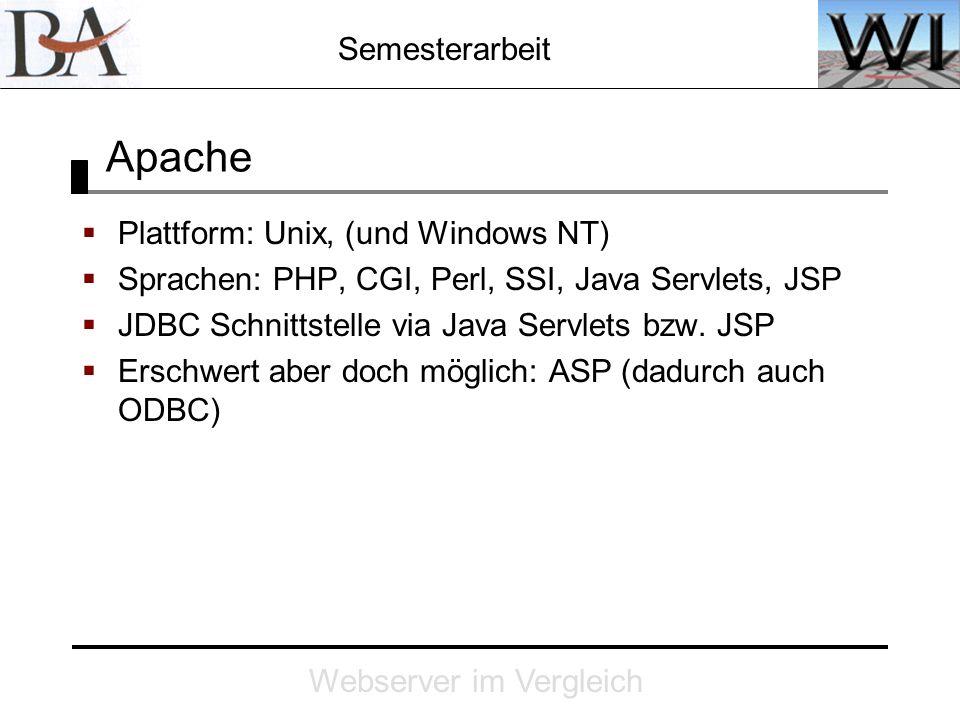 Semesterarbeit Webserver im Vergleich Apache Plattform: Unix, (und Windows NT) Sprachen: PHP, CGI, Perl, SSI, Java Servlets, JSP JDBC Schnittstelle vi