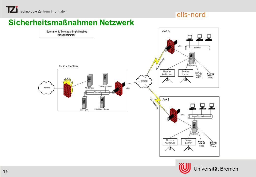 Universität Bremen Technologie Zentrum Informatik elis-nord 15 Sicherheitsmaßnahmen Netzwerk