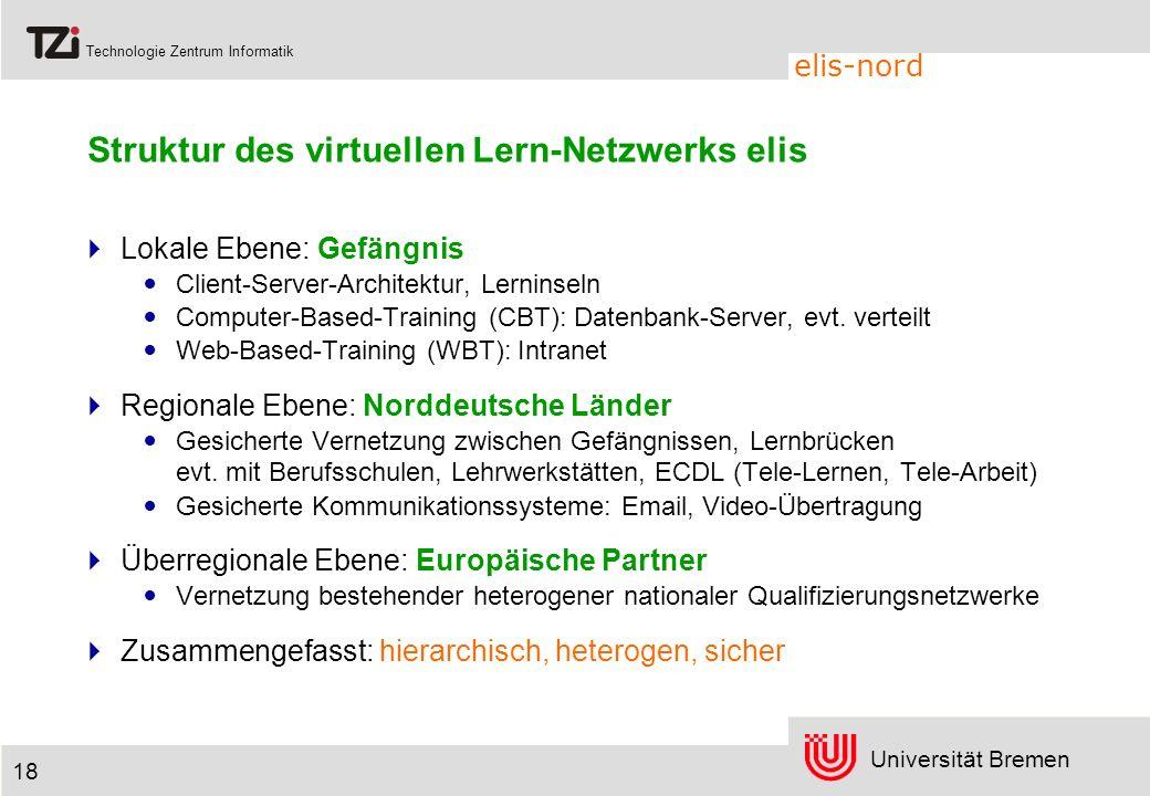 Universität Bremen Technologie Zentrum Informatik elis-nord 18 Struktur des virtuellen Lern-Netzwerks elis Lokale Ebene: Gefängnis Client-Server-Archi