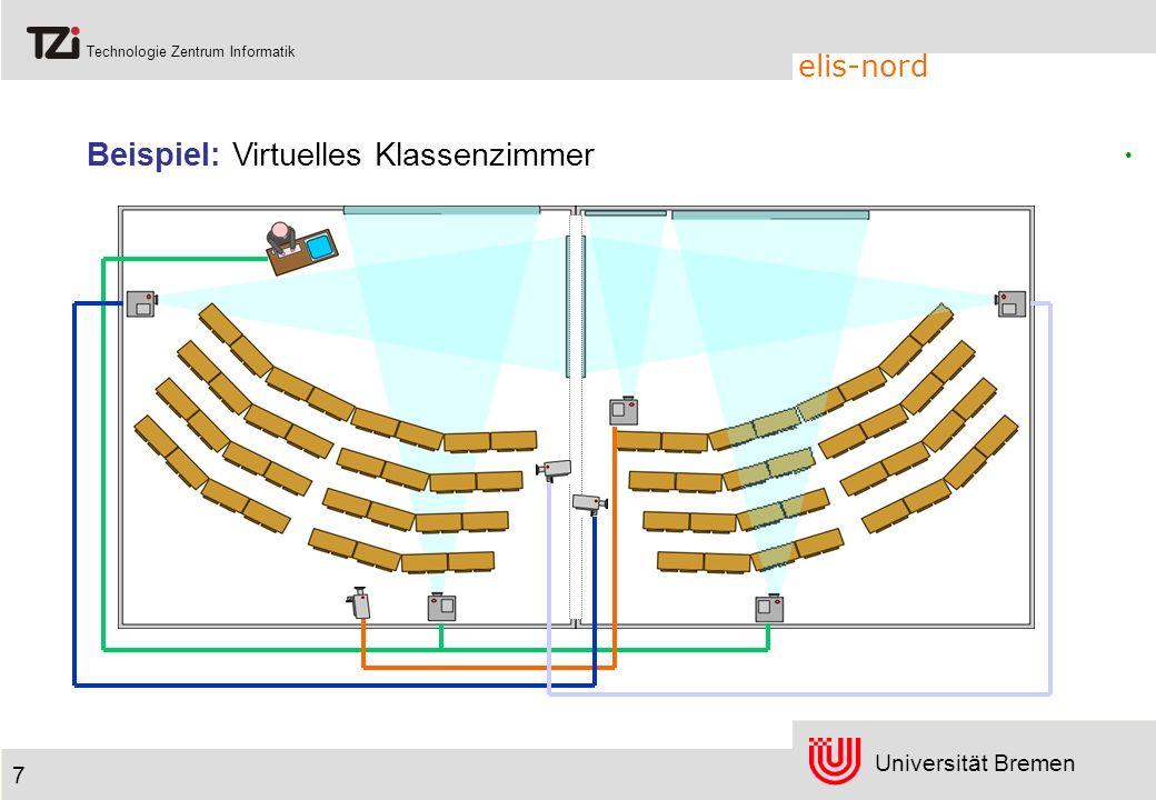 Universität Bremen Technologie Zentrum Informatik elis-nord 7 Virtuelles Klassenzimmer (3) Beispiel: Virtuelles Klassenzimmer