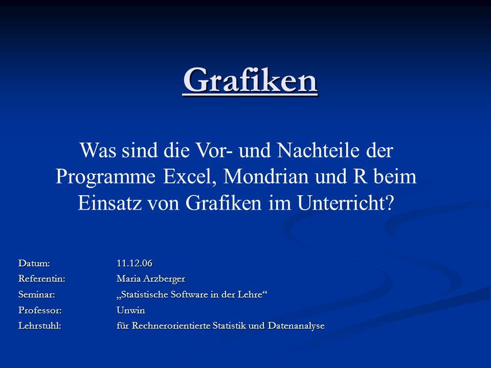 Grafiken Datum: 11.12.06 Referentin: Maria Arzberger Seminar: Statistische Software in der Lehre Professor: Unwin Lehrstuhl:für Rechnerorientierte Sta