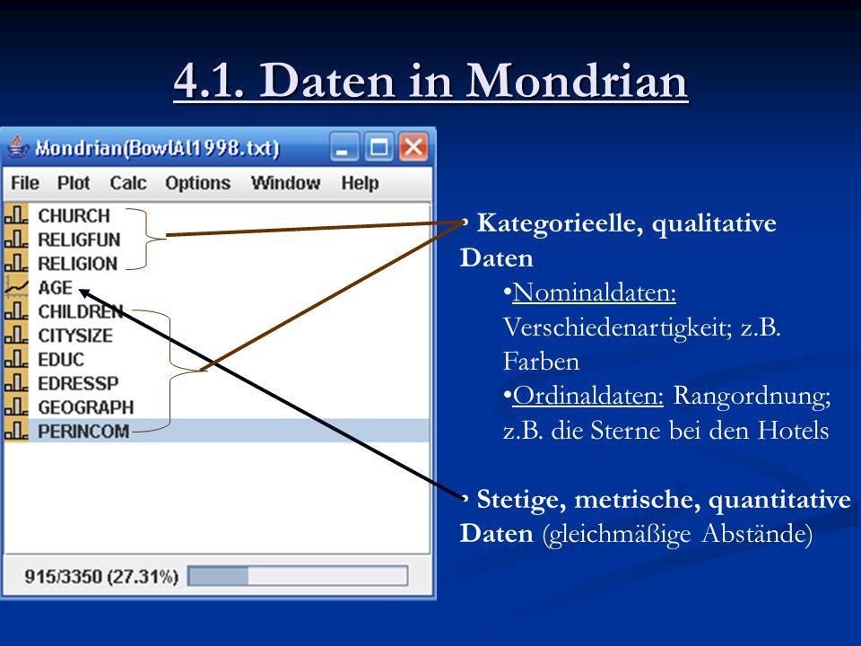 4.1. Daten in Mondrian Kategorieelle, qualitative Daten Nominaldaten: Verschiedenartigkeit; z.B. Farben Ordinaldaten: Rangordnung; z.B. die Sterne bei