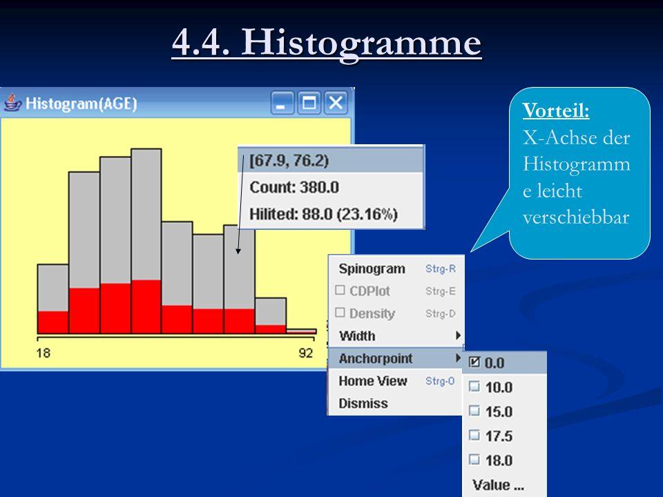 4.4. Histogramme Vorteil: X-Achse der Histogramm e leicht verschiebbar