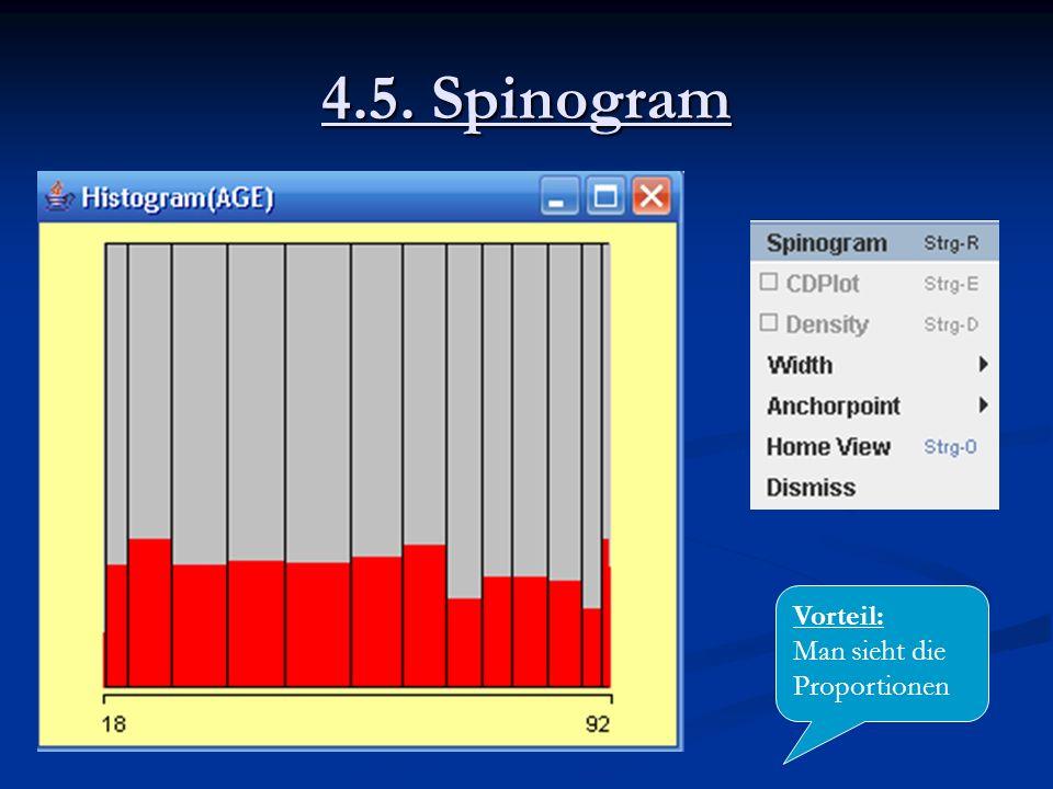 4.5. Spinogram Vorteil: Man sieht die Proportionen