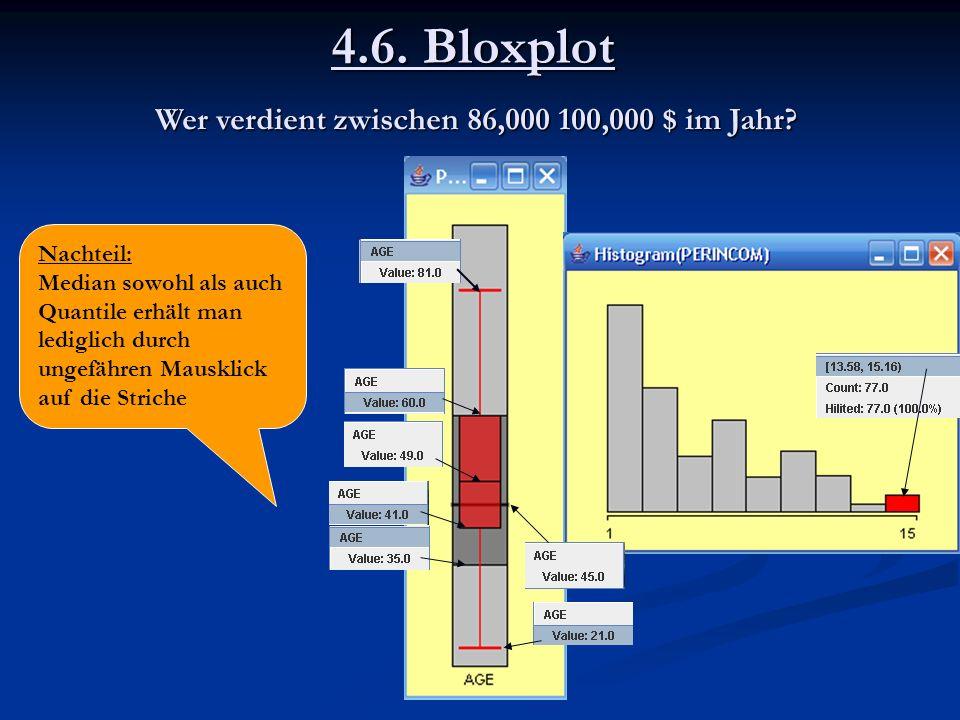 4.6. Bloxplot Nachteil: Median sowohl als auch Quantile erhält man lediglich durch ungefähren Mausklick auf die Striche Wer verdient zwischen 86,000 1