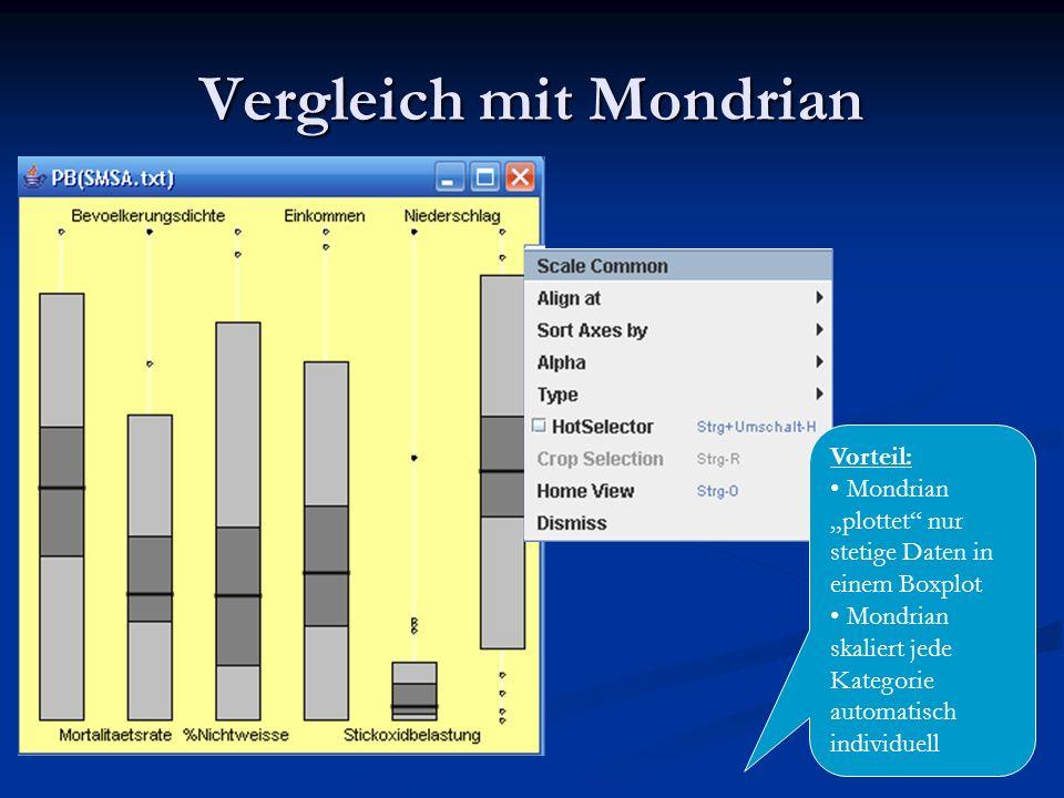 Vergleich mit Mondrian Vorteil: Mondrian plottet nur stetige Daten in einem Boxplot Mondrian skaliert jede Kategorie automatisch individuell