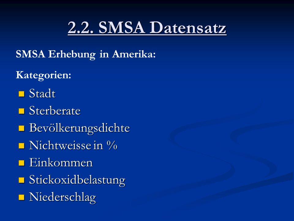 Punktdiagramm Sterberate/Stickoxid- belastung (SMSA) Problem: Vertauschung der Achsen