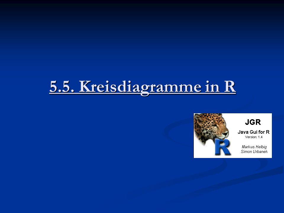 5.5. Kreisdiagramme in R