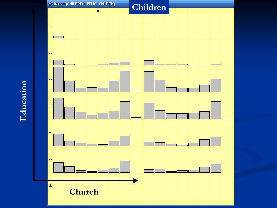 Church Education Children