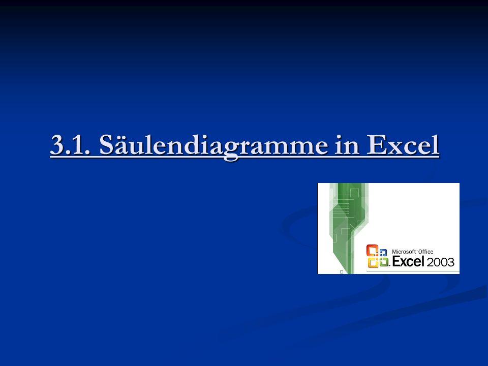 3.1. Säulendiagramme in Excel
