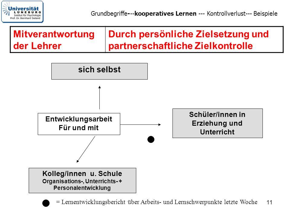 11 Entwicklungsarbeit Für und mit Schüler/innen in Erziehung und Unterricht Kolleg/innen u. Schule Organisations-, Unterrichts- + Personalentwicklung