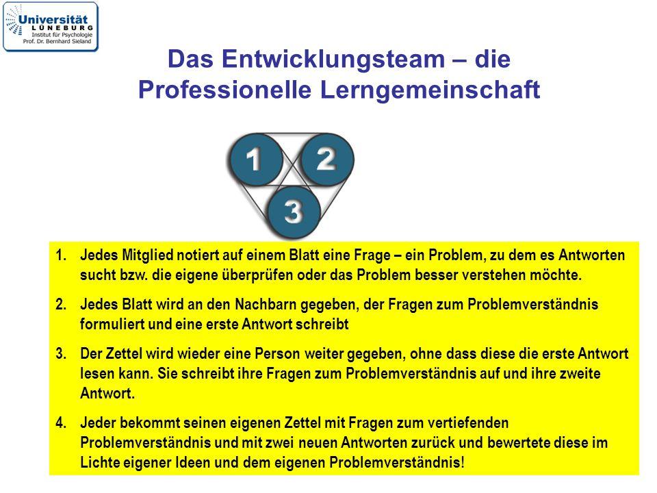 18 Das Entwicklungsteam – die Professionelle Lerngemeinschaft 1.Jedes Mitglied notiert auf einem Blatt eine Frage – ein Problem, zu dem es Antworten s