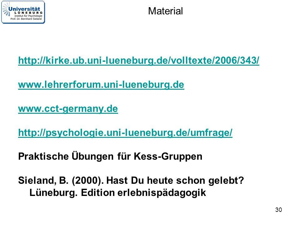 30 Material http://kirke.ub.uni-lueneburg.de/volltexte/2006/343/ www.lehrerforum.uni-lueneburg.de www.cct-germany.de http://psychologie.uni-lueneburg.