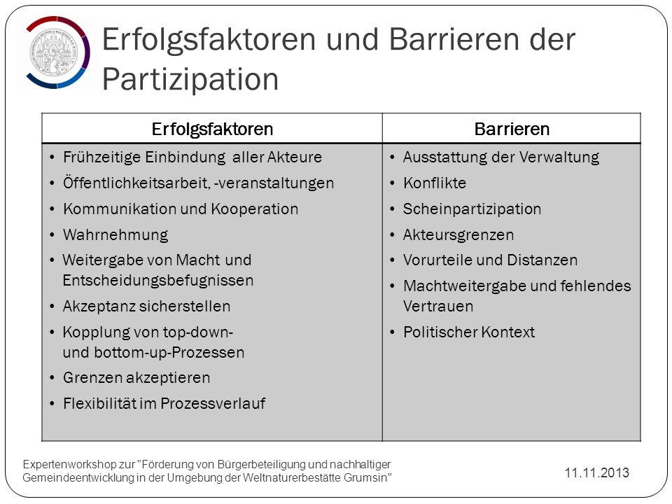 Erfolgsfaktoren und Barrieren der Partizipation 11.11.2013 Expertenworkshop zur