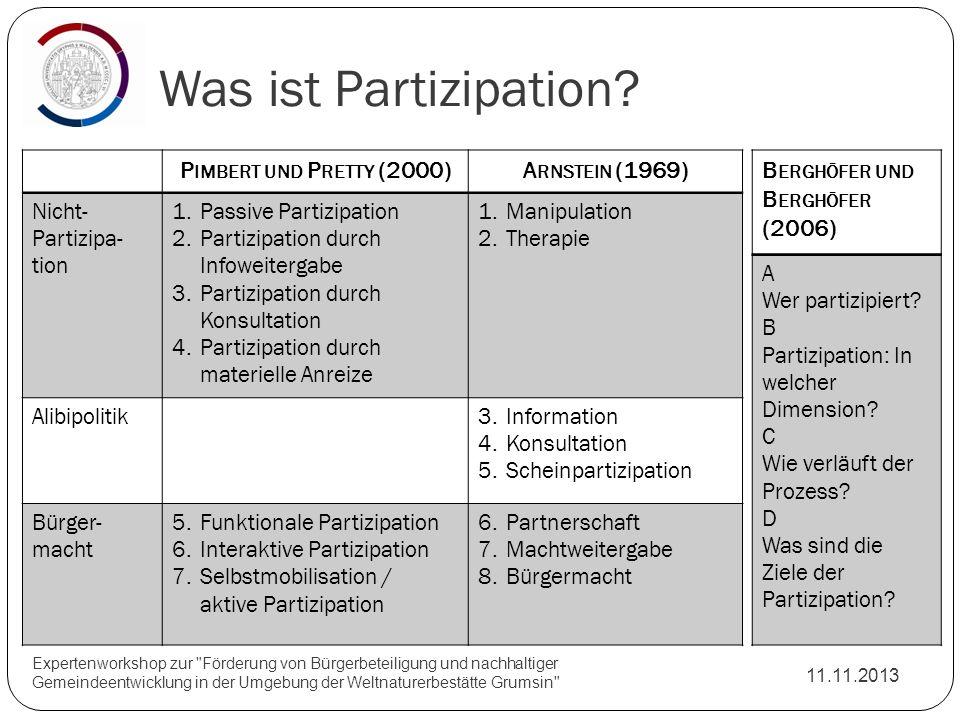Was ist Partizipation? 11.11.2013 Expertenworkshop zur