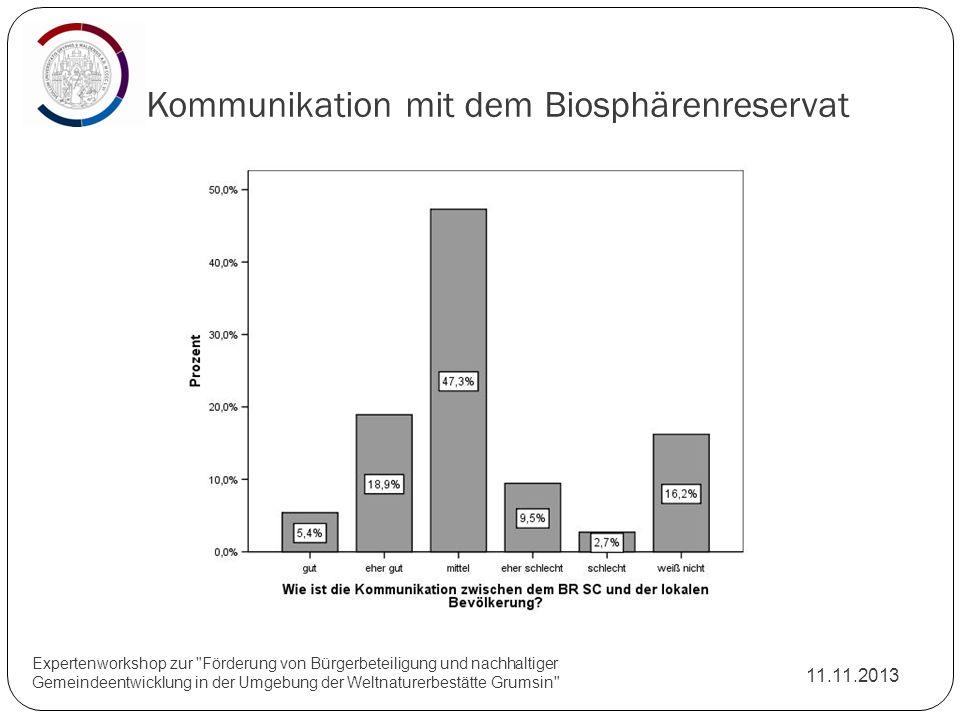 Kommunikation mit dem Biosphärenreservat 11.11.2013 Expertenworkshop zur