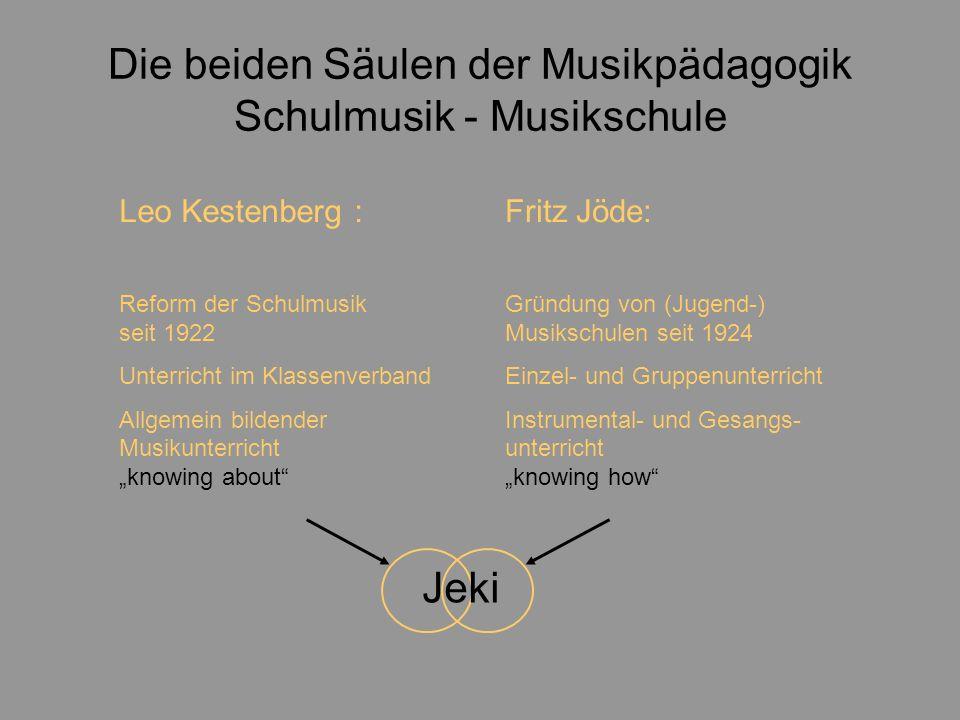 Die beiden Säulen der Musikpädagogik Schulmusik - Musikschule Reform der Schulmusik seit 1922 Unterricht im Klassenverband Allgemein bildender Musikun
