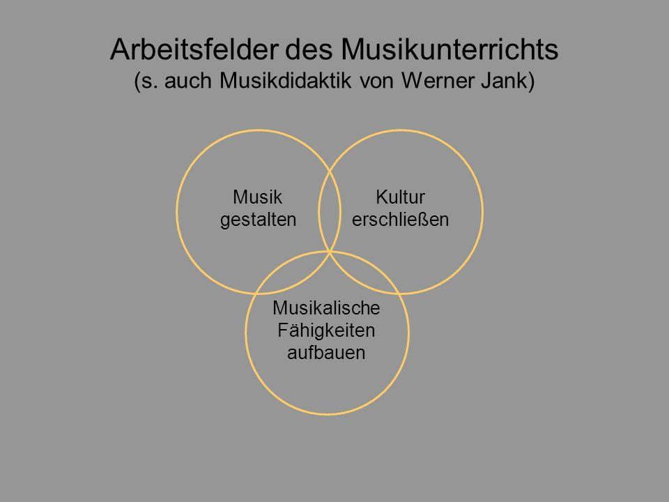 Arbeitsfelder des Musikunterrichts (s. auch Musikdidaktik von Werner Jank) Musik gestalten Kultur erschließen Musikalische Fähigkeiten aufbauen