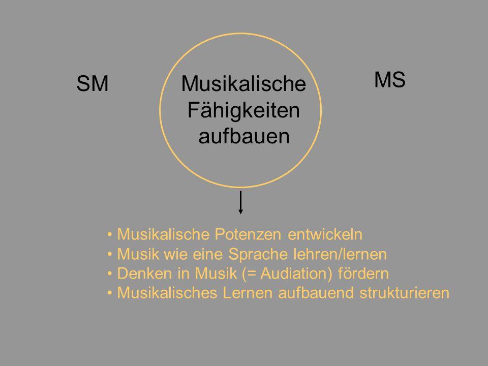Musikalische Fähigkeiten aufbauen Musikalische Potenzen entwickeln Musik wie eine Sprache lehren/lernen Denken in Musik (= Audiation) fördern Musikalisches Lernen aufbauend strukturieren SM MS