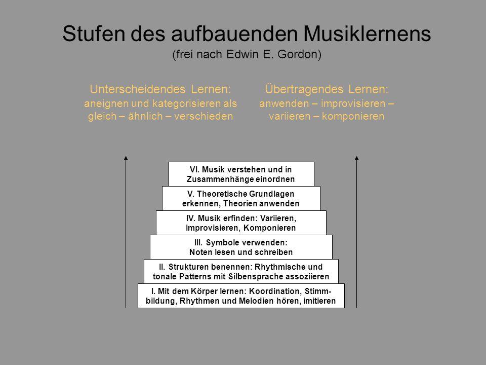 I. Mit dem Körper lernen: Koordination, Stimm- bildung, Rhythmen und Melodien hören, imitieren III. Symbole verwenden: Noten lesen und schreiben IV. M