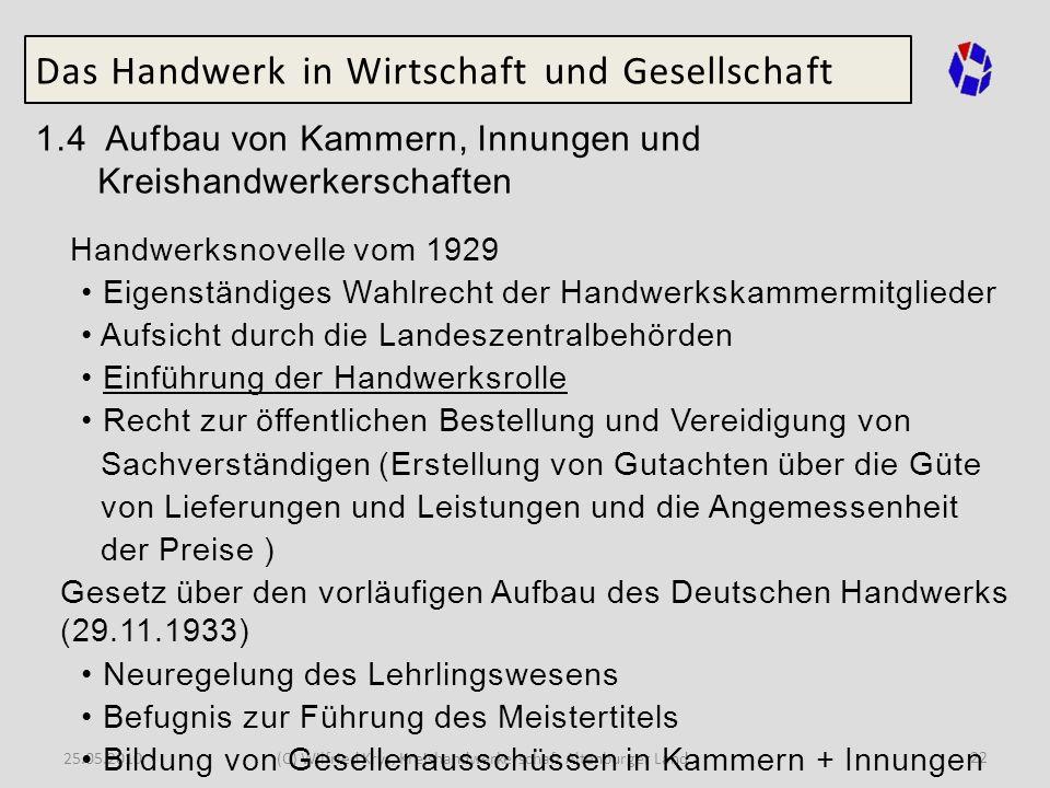 25.05.2010(C) Wilfried Krys, Kreishandwerkerschaft Altenburger Land 22 Das Handwerk in Wirtschaft und Gesellschaft 1.4 Aufbau von Kammern, Innungen un