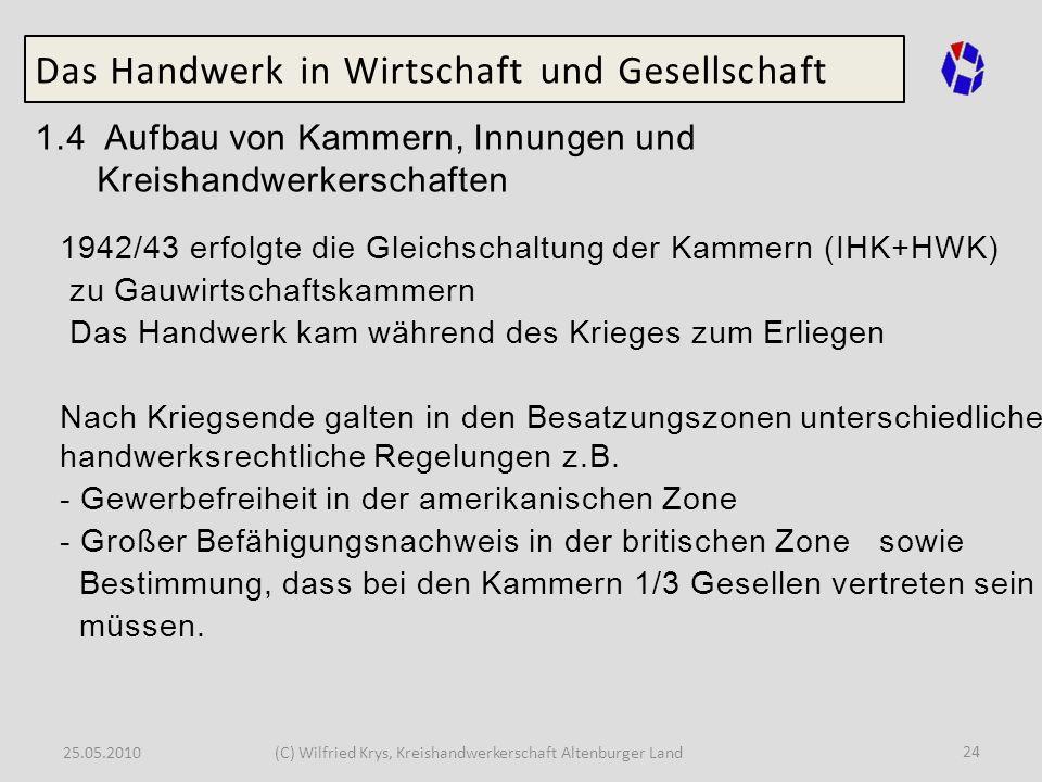 25.05.2010(C) Wilfried Krys, Kreishandwerkerschaft Altenburger Land 24 Das Handwerk in Wirtschaft und Gesellschaft 1.4 Aufbau von Kammern, Innungen un