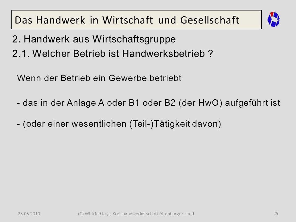 25.05.2010(C) Wilfried Krys, Kreishandwerkerschaft Altenburger Land 29 Das Handwerk in Wirtschaft und Gesellschaft 2. Handwerk aus Wirtschaftsgruppe 2