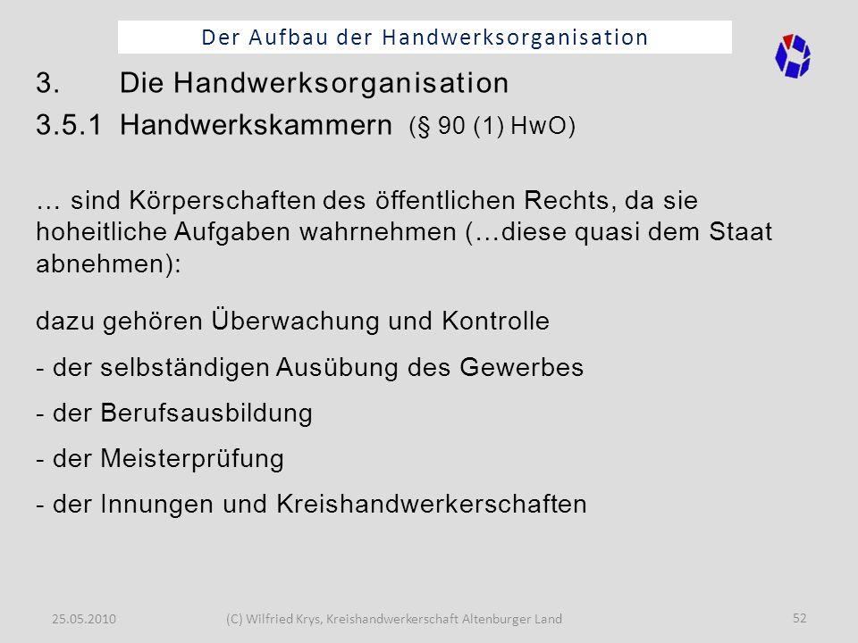 25.05.2010(C) Wilfried Krys, Kreishandwerkerschaft Altenburger Land 52 Der Aufbau der Handwerksorganisation 3. Die Handwerksorganisation 3.5.1 Handwer