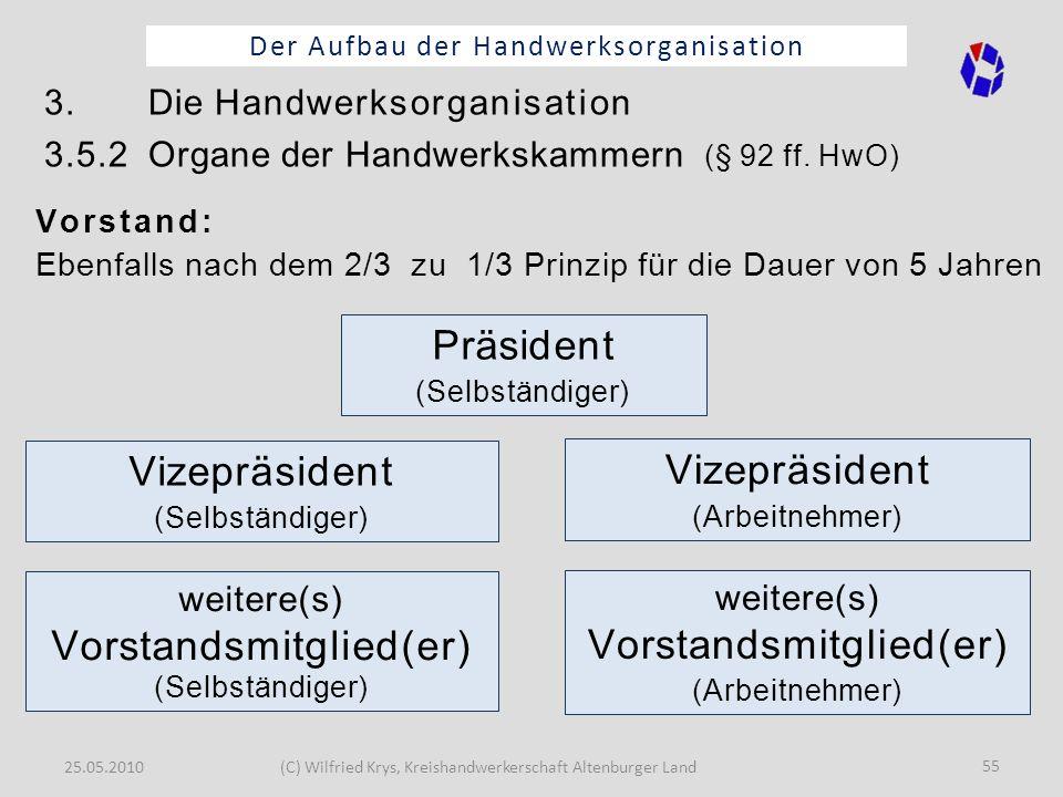 25.05.2010(C) Wilfried Krys, Kreishandwerkerschaft Altenburger Land 55 Der Aufbau der Handwerksorganisation 3. Die Handwerksorganisation 3.5.2 Organe