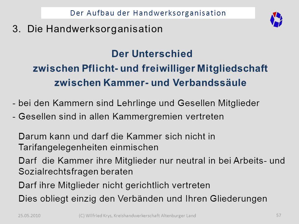 25.05.2010(C) Wilfried Krys, Kreishandwerkerschaft Altenburger Land 57 Der Aufbau der Handwerksorganisation 3.Die Handwerksorganisation Der Unterschie