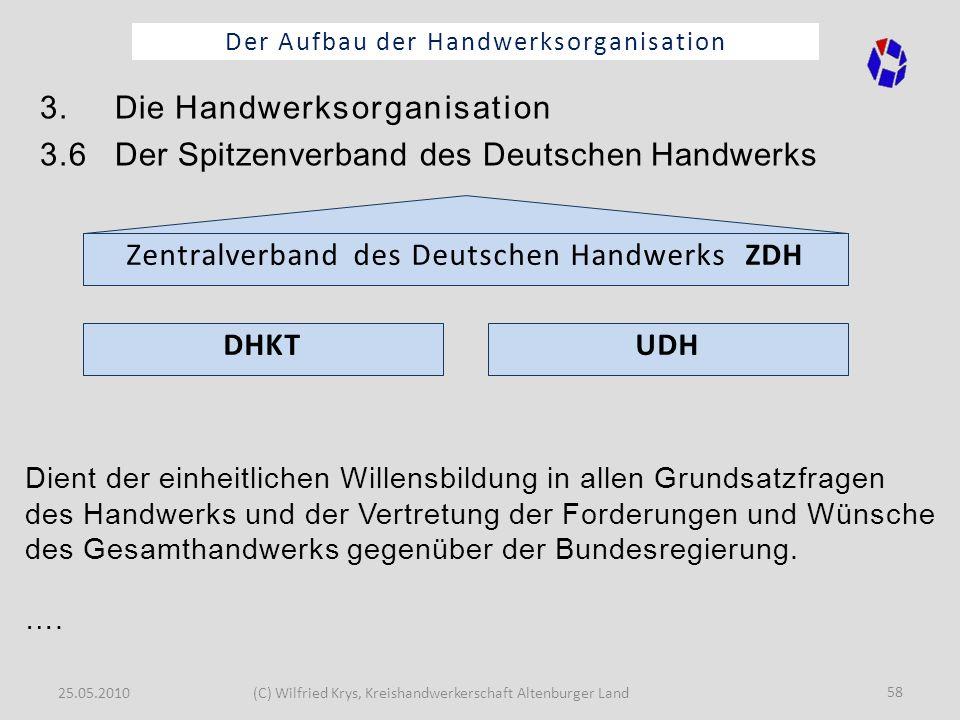 25.05.2010(C) Wilfried Krys, Kreishandwerkerschaft Altenburger Land 58 Der Aufbau der Handwerksorganisation Zentralverband des Deutschen Handwerks ZDH