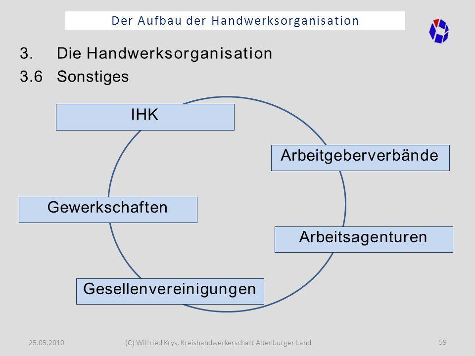 25.05.2010(C) Wilfried Krys, Kreishandwerkerschaft Altenburger Land 59 Der Aufbau der Handwerksorganisation 3. Die Handwerksorganisation 3.6 Sonstiges