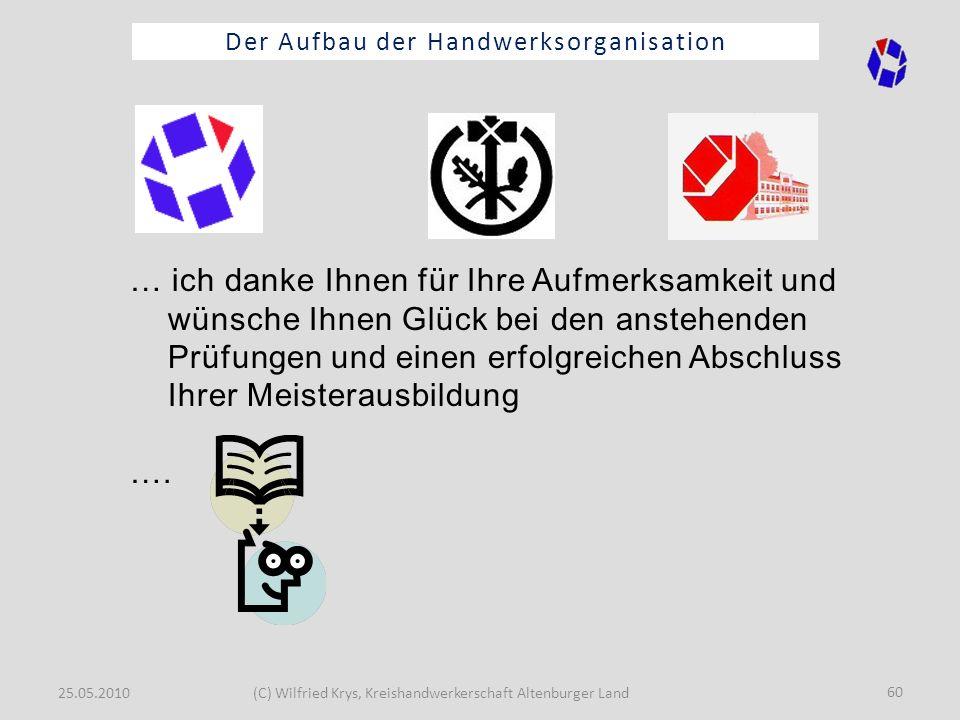 25.05.2010(C) Wilfried Krys, Kreishandwerkerschaft Altenburger Land 60 Der Aufbau der Handwerksorganisation … ich danke Ihnen für Ihre Aufmerksamkeit