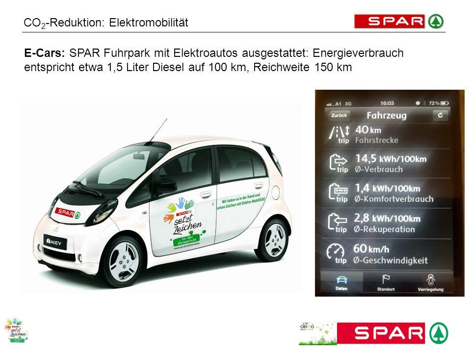 CO 2 -Reduktion: Elektromobilität E-Cars: SPAR Fuhrpark mit Elektroautos ausgestattet: Energieverbrauch entspricht etwa 1,5 Liter Diesel auf 100 km, R