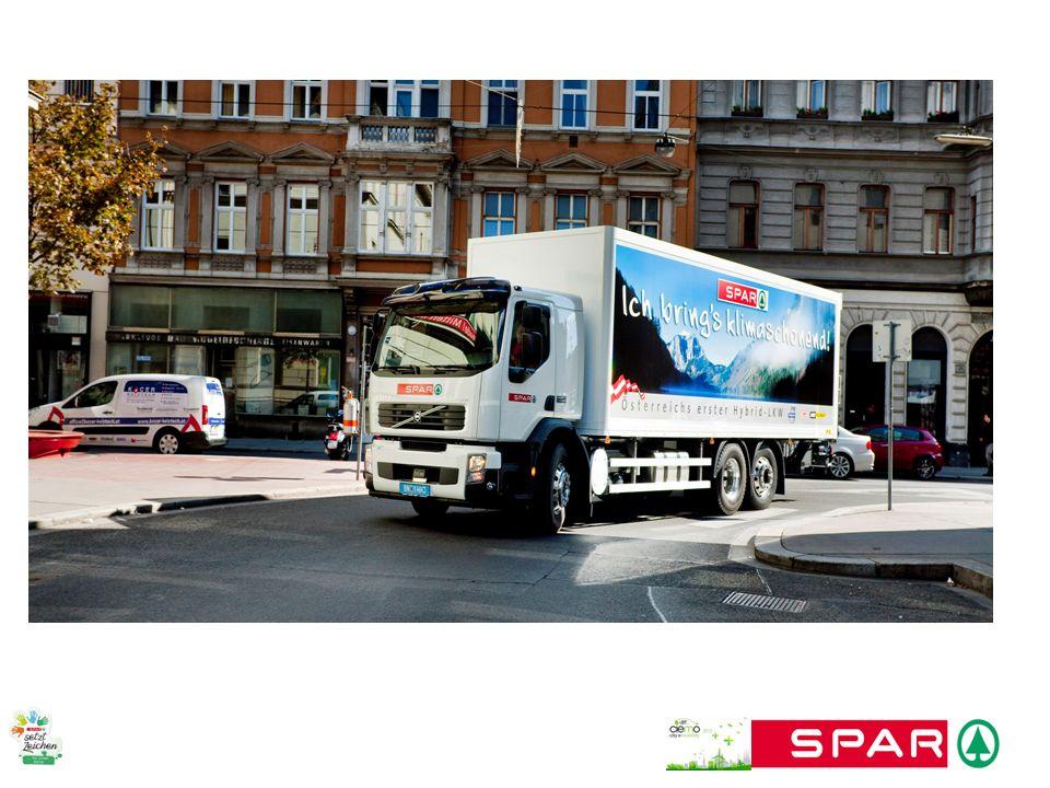 CO 2 -Reduktion: Elektromobilität Modellregion Wien für Elektromobilität: Spar ist Konsortialpartner