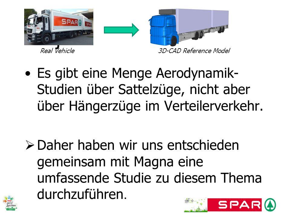 CO 2 -Reduktion: SPAR ist Nahversorger Repräsentative Verkehrsstudie in Wien zeigt, dass mehr als 80% zu Fuß oder mit Öffis kommen.