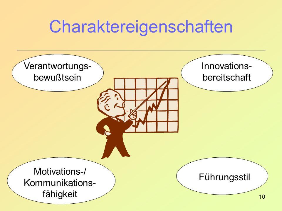 10 Charaktereigenschaften Verantwortungs- bewußtsein Innovations- bereitschaft Motivations-/ Kommunikations- fähigkeit Führungsstil
