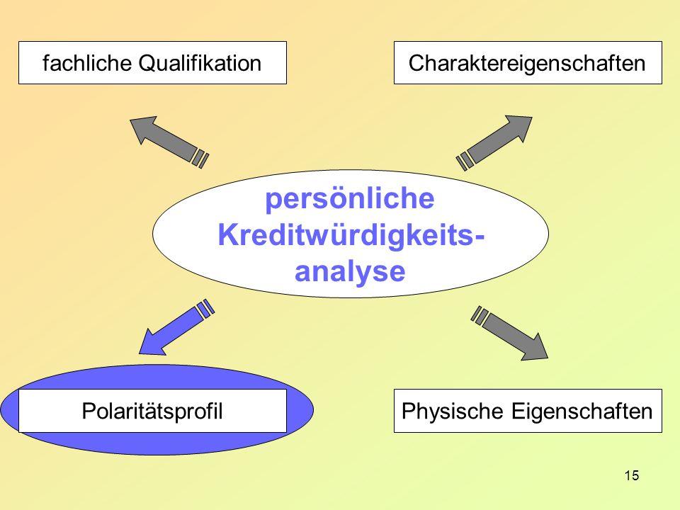 15 Charaktereigenschaften Physische Eigenschaften fachliche Qualifikation Polaritätsprofil persönliche Kreditwürdigkeits- analyse
